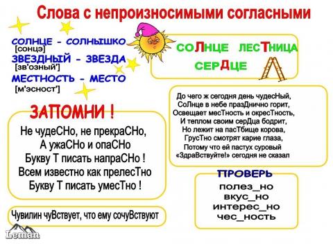 C:\Users\Махаббат\Desktop\АБАЙ ШКОЛА\СХЕМЫ, КАРТИНКИ ПО РУС ЯЗ\фонетика\непроизносимые.jpg