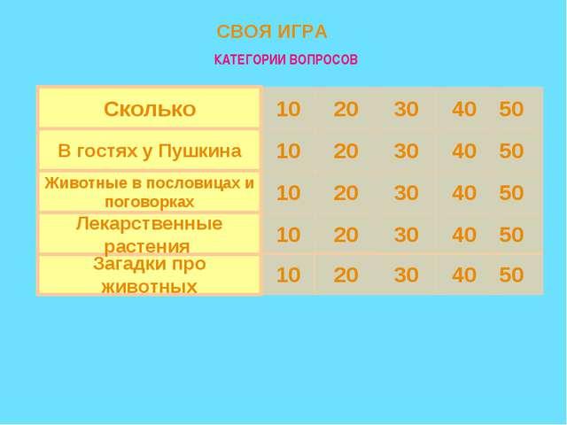 50 40 30 20 10 Загадки про животных 50 40 30 20 10 Лекарственные растения 50...
