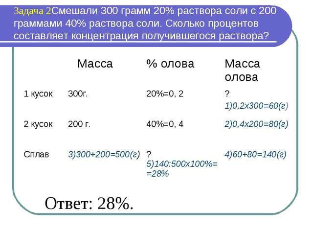 Задача 2Смешали 300 грамм 20% раствора соли с 200 граммами 40% раствора соли....