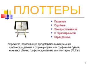 Устройства, позволяющие представлять выводимые из компьютера данные в форме