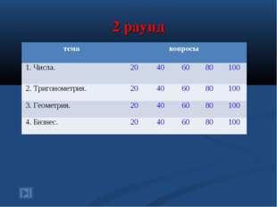 2 раунд темавопросы 1. Числа.20406080100 2. Тригонометрия.20406080