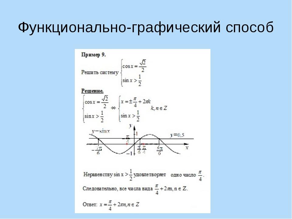 Функционально-графический способ