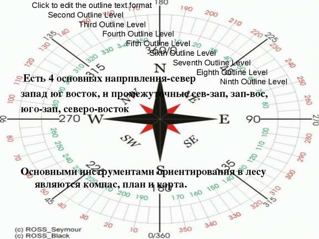 Есть 4 основных напрпвления-север запад юг восток, и промежуточные сев-зап,...