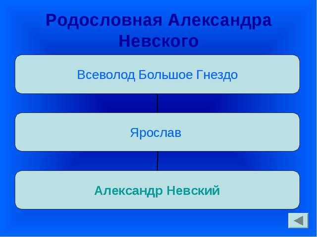 Родословная Александра Невского
