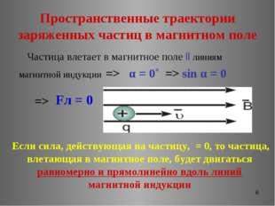 * Пространственные траектории заряженных частиц в магнитном поле Частица влет