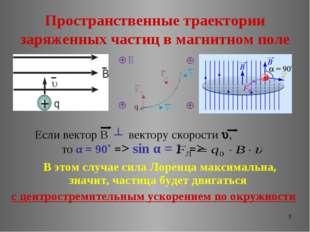 * Пространственные траектории заряженных частиц в магнитном поле Если вектор