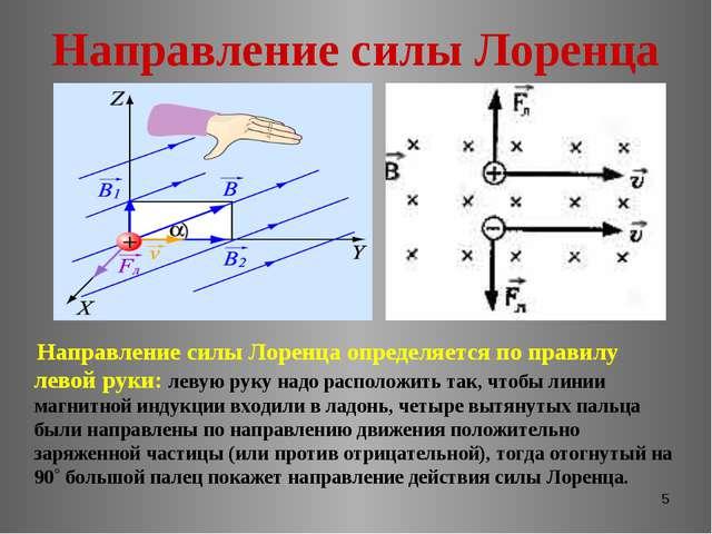 * Направление силы Лоренца Направление силы Лоренца определяется по правилу л...