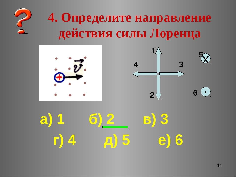 * 4. Определите направление действия силы Лоренца а) 1 б) 2 в) 3 г) 4 д) 5 е)...