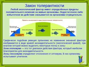 Любой экологический фактор имеет определённые пределы положительного влияния