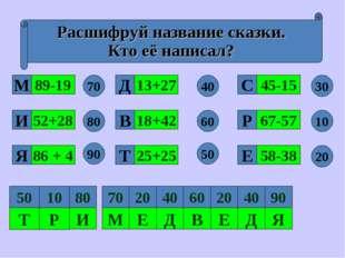 Расшифруй название сказки. Кто её написал? 89-19 52+28 86 + 4 25+25 18+42 13+