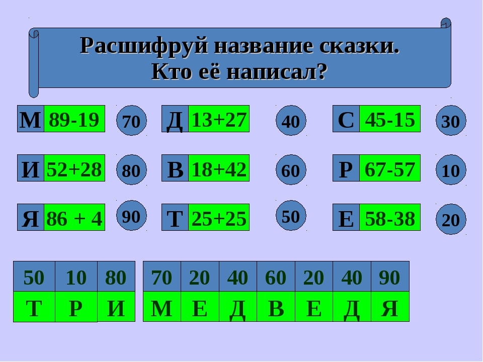 Расшифруй название сказки. Кто её написал? 89-19 52+28 86 + 4 25+25 18+42 13+...