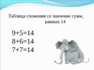 9+5=14 8+6=14 7+7=14 Таблица сложения со значение сумм, равных 14