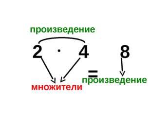 2 4 множители произведение произведение 8 =