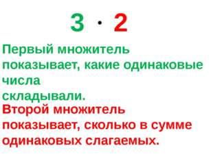 Первый множитель показывает, какие одинаковые числа складывали. Второй множит