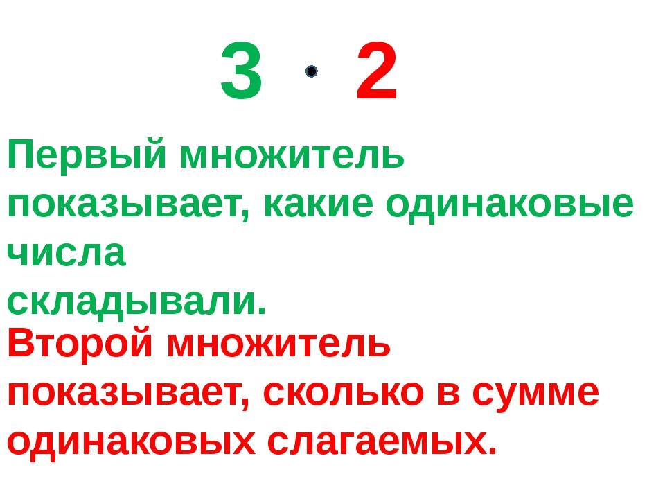Первый множитель показывает, какие одинаковые числа складывали. Второй множит...