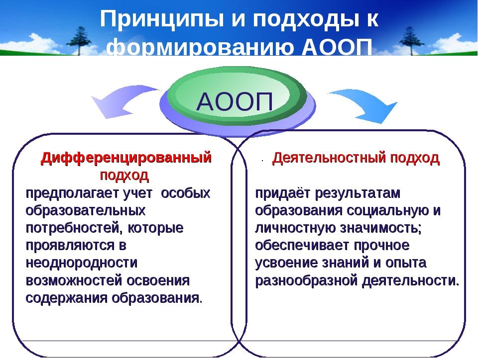Принципы и подходы к формированию АООП Дифференцированный подход предполагает...