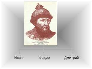 Иван Федор Дмитрий