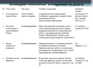 Календарно-тематическое планирование по разделу №Тема урокаТип урокаОсновн