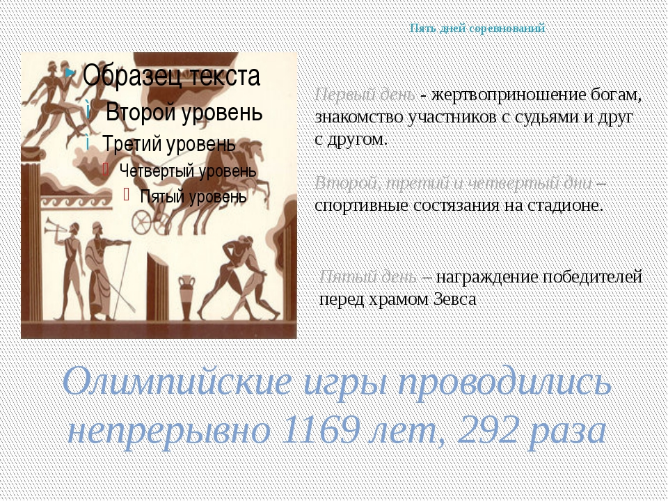 Герои Олимпийских игр древности До нас дошли имена нескольких великих чемпион...
