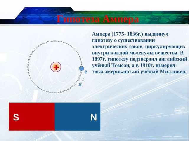 Гипотеза Ампера Ампера (1775- 1836г.) выдвинул гипотезу о существовании элект...