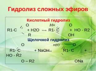 Гидролиз сложных эфиров Кислотный гидролиз O H+ O R1-C + H2O R1- C + HO - R2