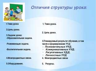 Отличия структуры урока: 1.Тема урока 2.Цель урока. 3.Задачи урока: -Образова