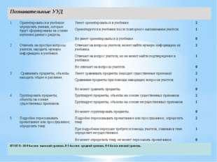 Познавательные УУД 1 Ориентироваться в учебнике: определять умения, которые б