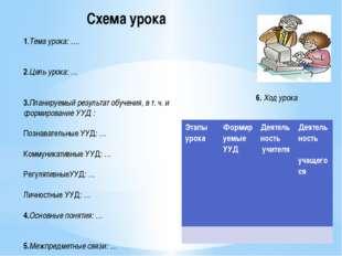 Схема урока 1.Тема урока: …. 2.Цель урока: … 3.Планируемый результат обучения