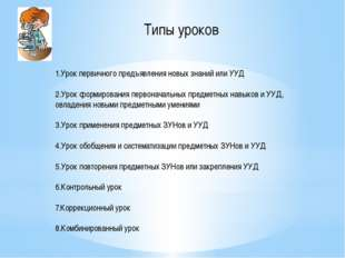 Типы уроков 1.Урок первичного предъявления новых знаний или УУД 2.Урок формир