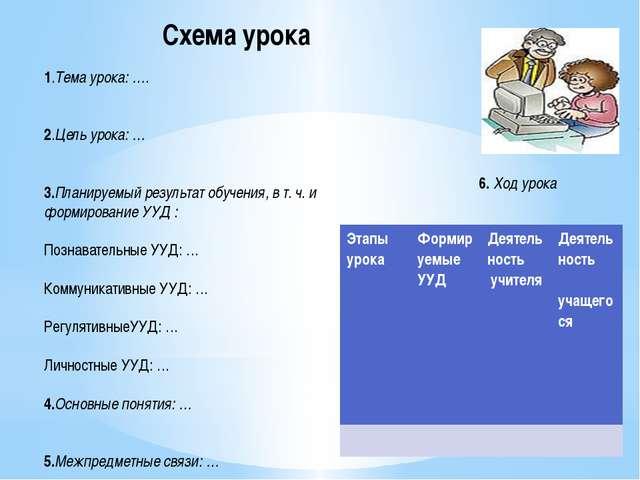 Схема урока 1.Тема урока: …. 2.Цель урока: … 3.Планируемый результат обучения...