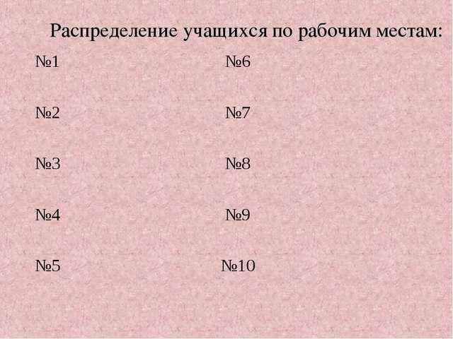 Распределение учащихся по рабочим местам: №1№6  №2№7  №3№8  №4№9...