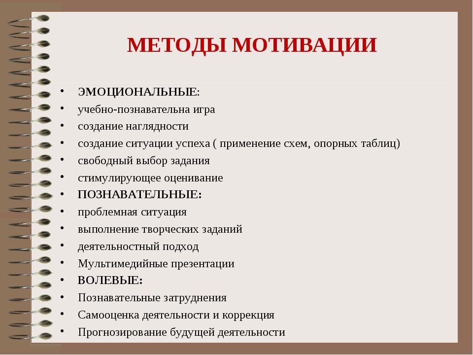 Обучение детей с ОВЗ - ped-kopilka.ru