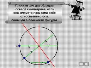 А С В Плоская фигура обладает осевой симметрией, если она симметрична сама се