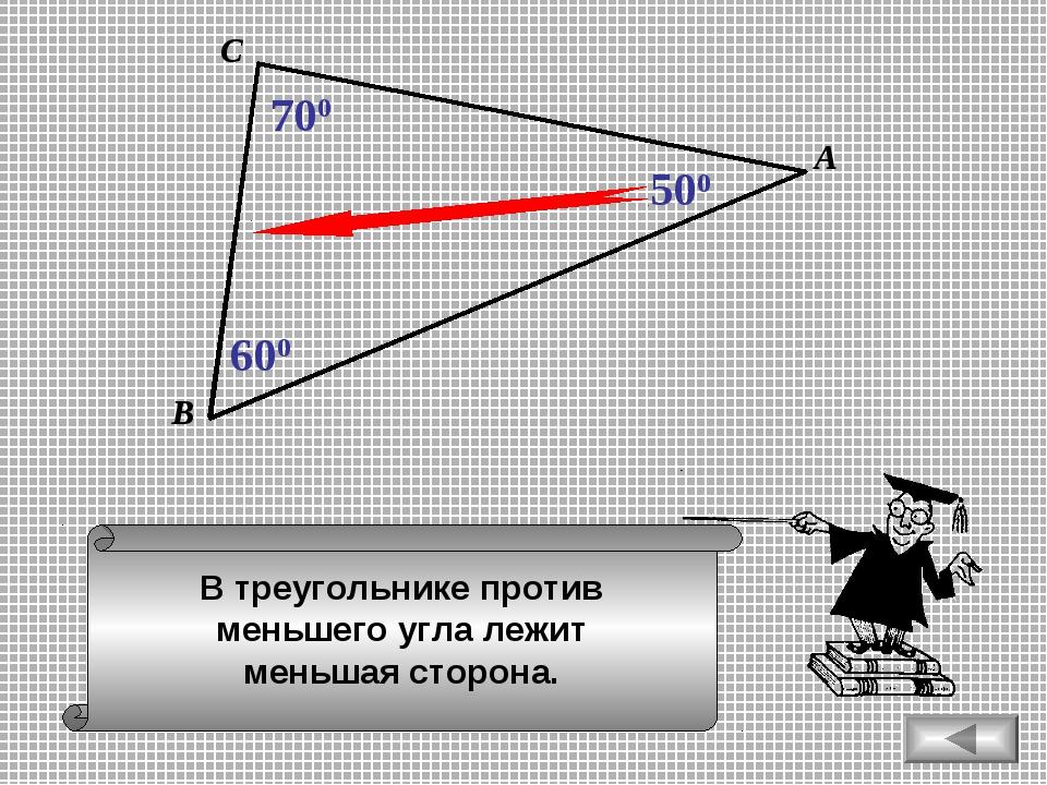 В треугольнике против меньшего угла лежит меньшая сторона. А В С 600 700 500