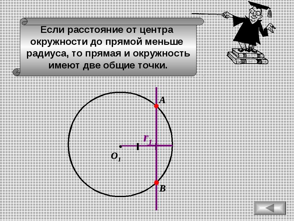 Если расстояние от центра окружности до прямой меньше радиуса, то прямая и ок...