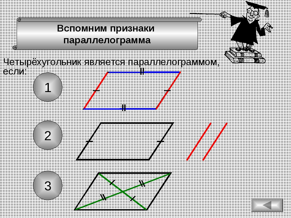 Вспомним признаки параллелограмма Четырёхугольник является параллелограммом,...