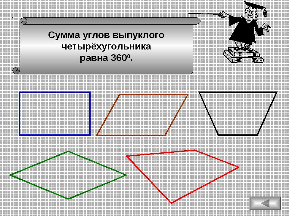Сумма углов выпуклого четырёхугольника равна 3600.