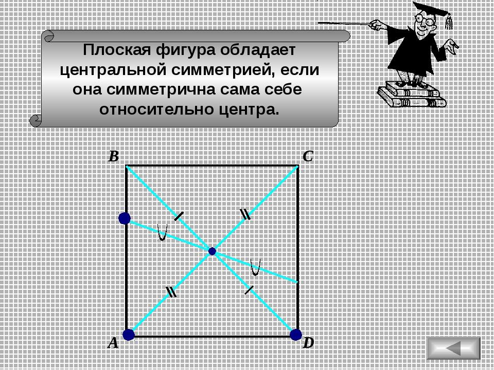 Плоская фигура обладает центральной симметрией, если она симметрична сама себ...