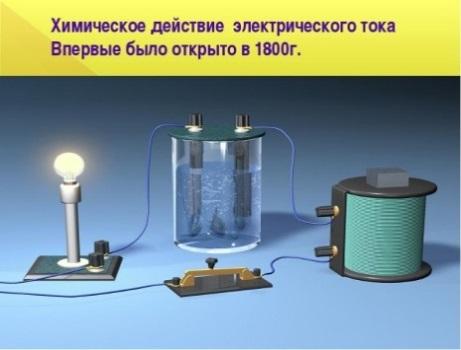Химическое воздействие тока Пьянова Екатерина Проверила: Орл…
