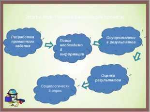 Этапы подготовки и реализации проекта: Разработка проектного задания Поиск не