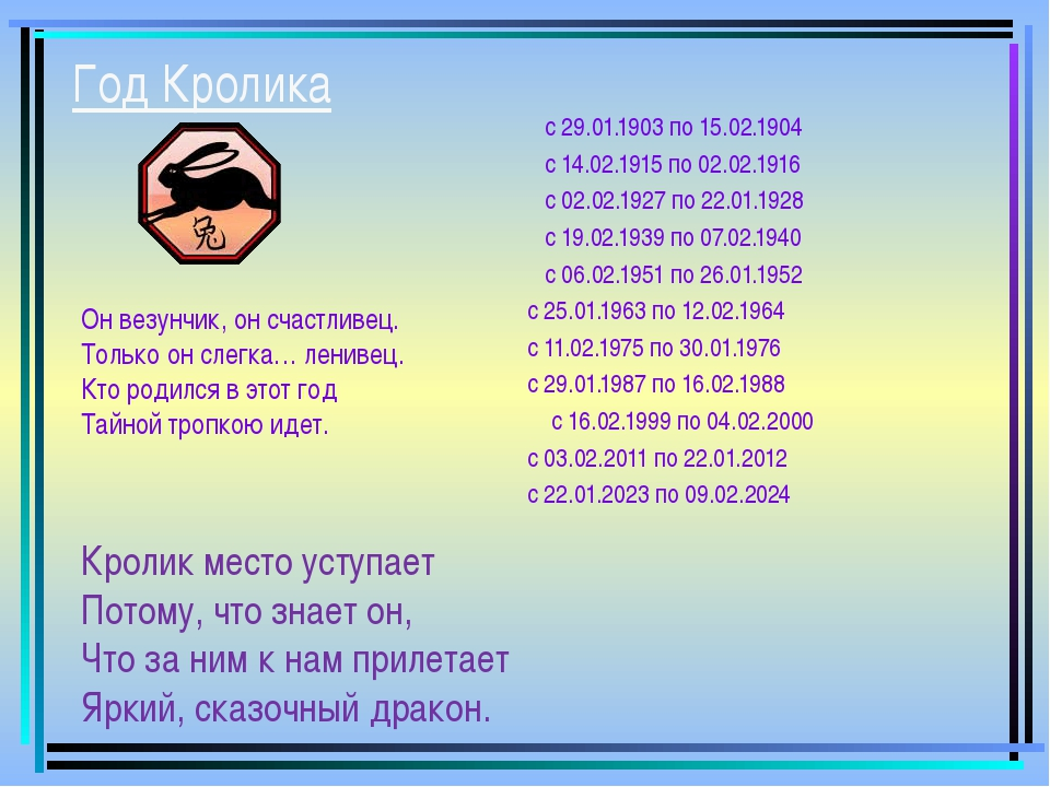 Год Кролика с 29.01.1903 по 15.02.1904 с 14.02.1915 по 02.02.1916 с 02.02.192...