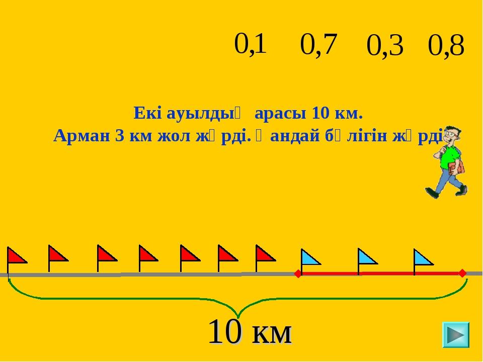 Екі ауылдың арасы 10 км. Арман 3 км жол жүрді. Қандай бөлігін жүрді? 10 км