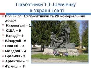 Пам'ятники Т.Г.Шевченку в Україні і світі Росії – 30 (10 пам'ятників та 20 ме