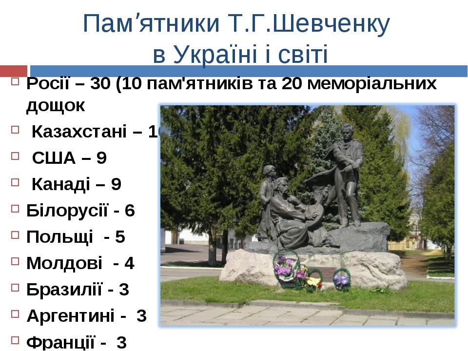 Пам'ятники Т.Г.Шевченку в Україні і світі Росії – 30 (10 пам'ятників та 20 ме...