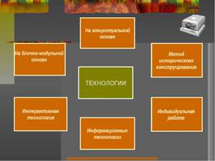 На концептуальной основе ТЕХНОЛОГИИ Информационные технологии Индивидуальная