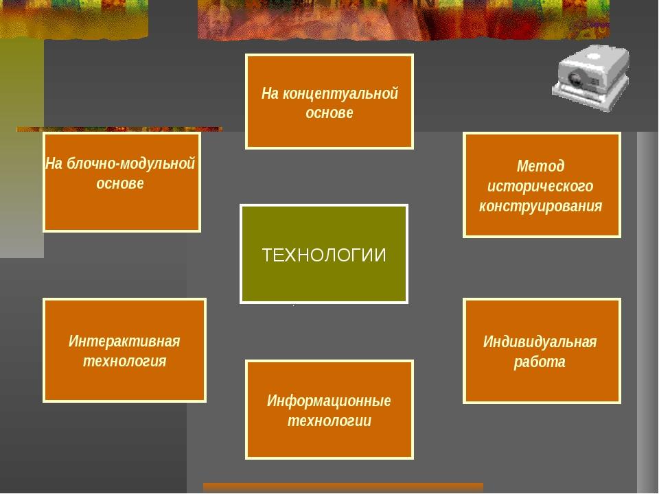 На концептуальной основе ТЕХНОЛОГИИ Информационные технологии Индивидуальная...