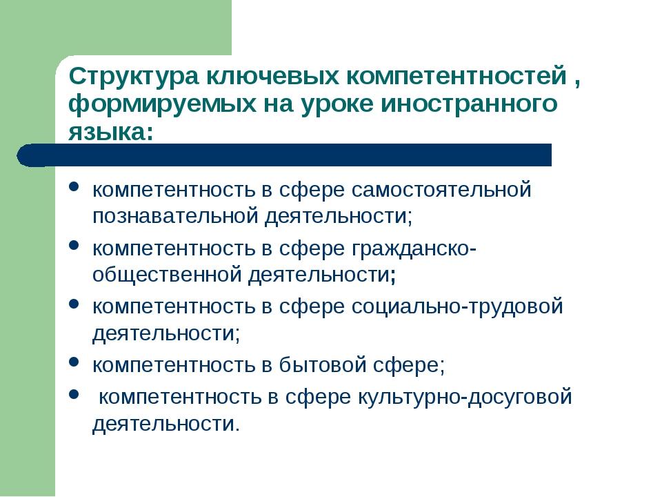 Структура ключевых компетентностей , формируемых на уроке иностранного языка:...
