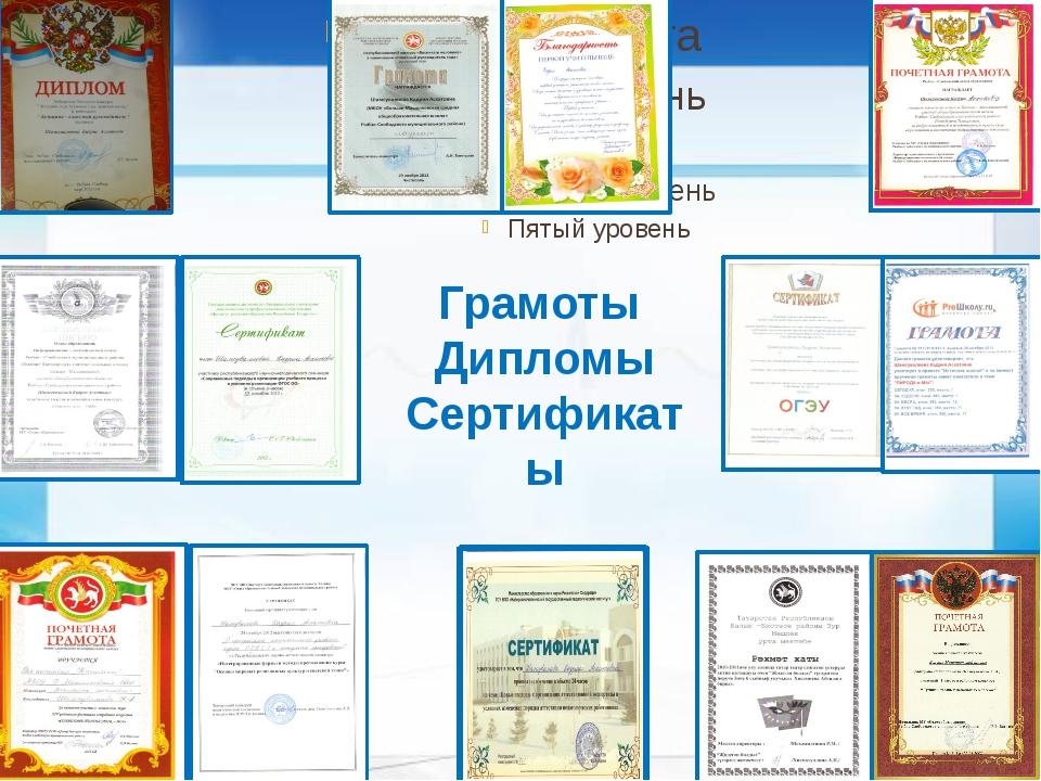 Грамоты Дипломы Сертификаты