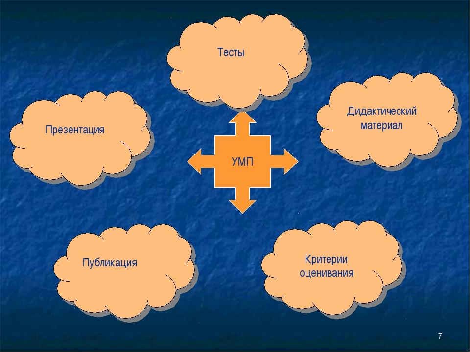 * Презентация Публикация Дидактический материал Критерии оценивания УМП Тесты