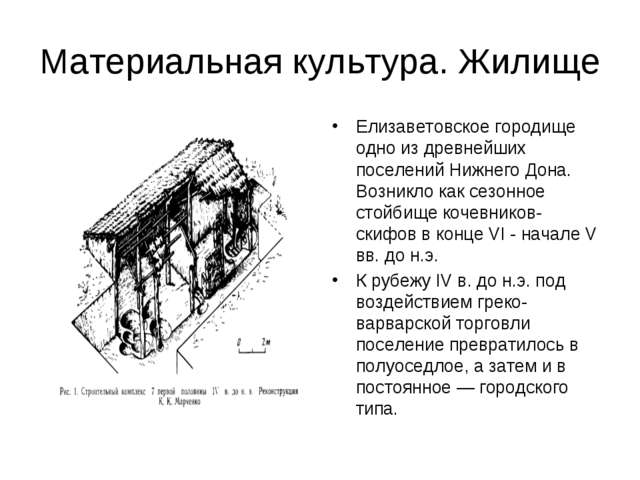 Материальная культура. Жилище Елизаветовское городище одно из древнейших посе...
